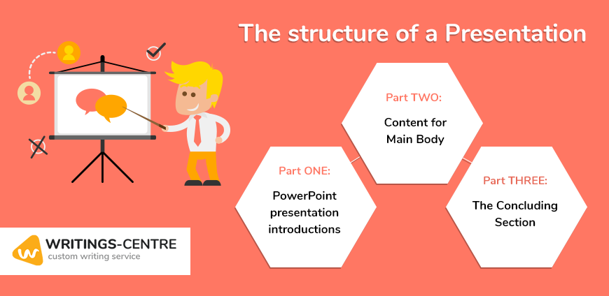 The-structure-of-a-presentation