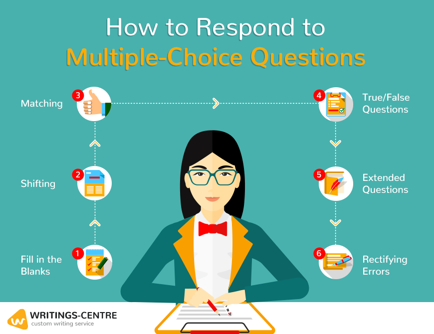 How to Respond to Multiple-Choice Questions