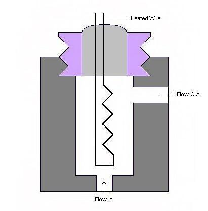thermal_conductivity_detector
